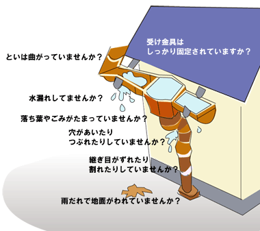 屋根修理・補修・雨漏り修理は屋根無料見積.com